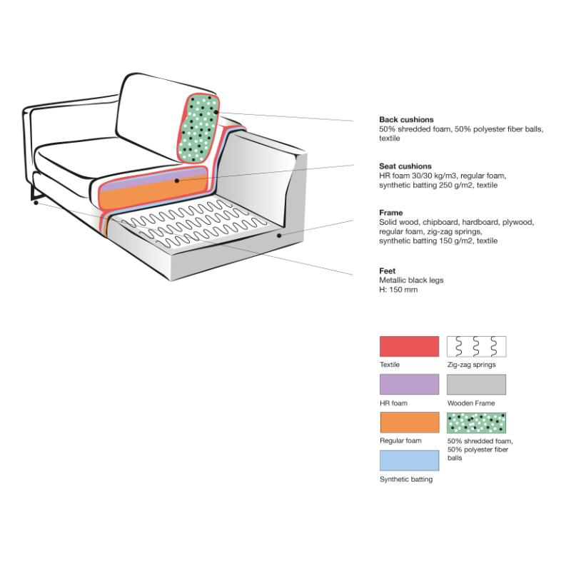 Bank Arezzo - Bruin - Microfiber - 1-Zits